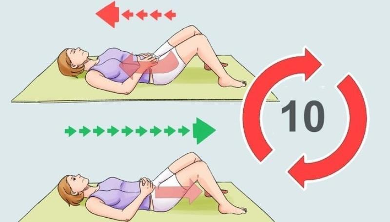 цикл действий при упражнениях кегеля