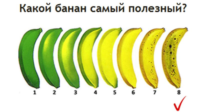 может ли быть запор у грудничка от банана