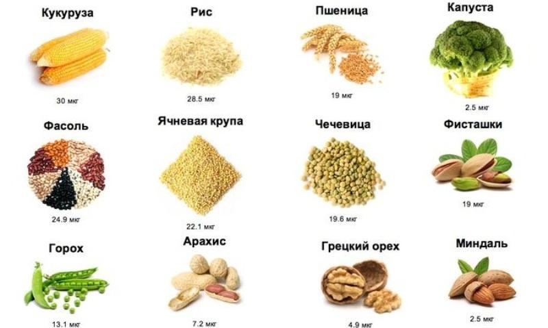 Натуральные источники селена